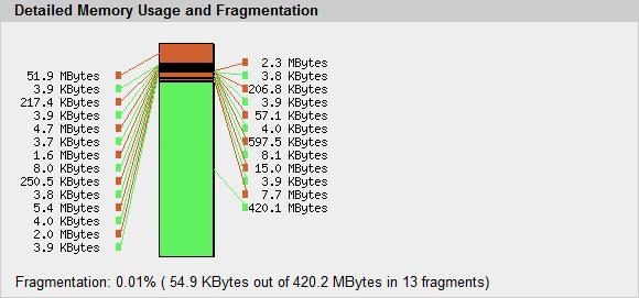 APC configuration for magento