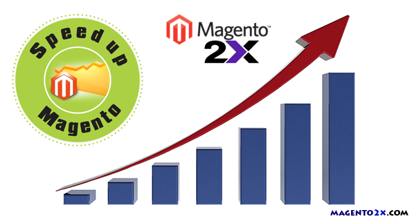 Speed up Magento
