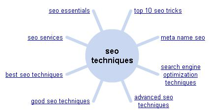 Search Engine Optimization Techniques & Tips