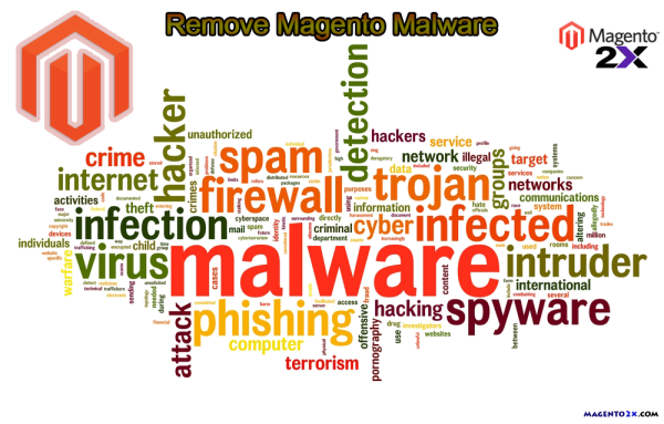 Scan and Remove malware for magento hosting site with LMD