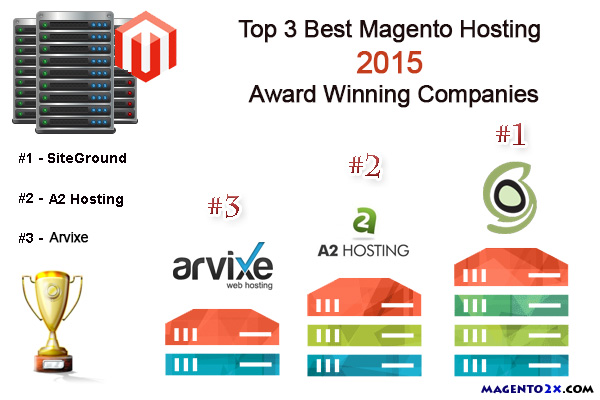 Top 3 Best Magento Hosting 2015 Award Winning Companies